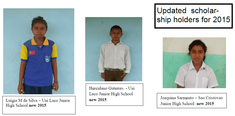 Updated Scholarship Holders for 2015